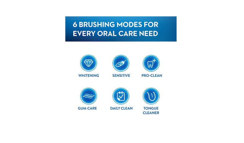 Oral-B Genius 8000 D701.535.5XC Electric Toothbrush Powered by Braun - White