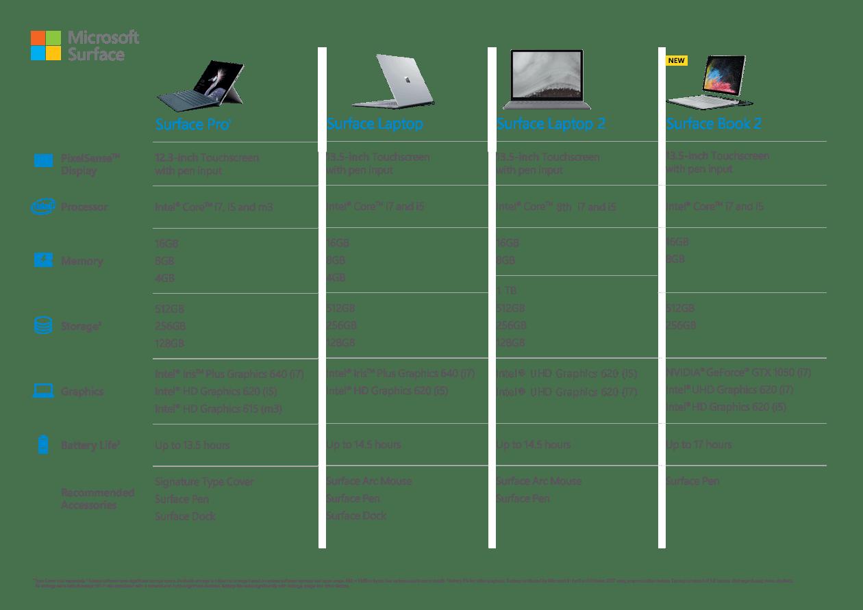 harga microsoft surface pro 3 2015
